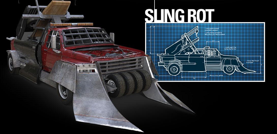 Sling Rot
